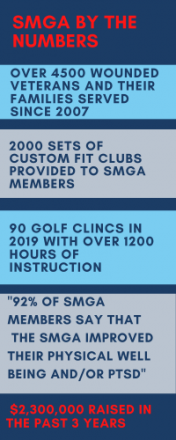SMGA By the Numbers